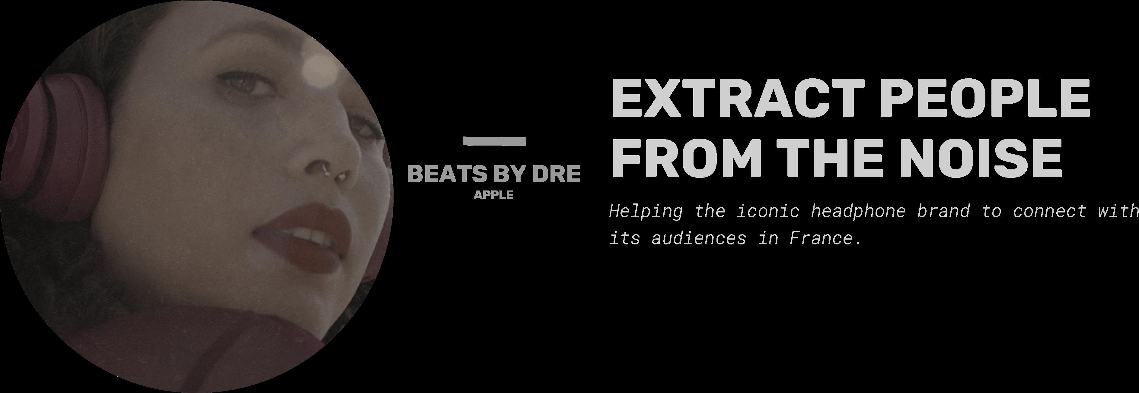 Protected: beats